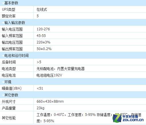稳定电源 艾默生UHA1R-0050L仅售7400元